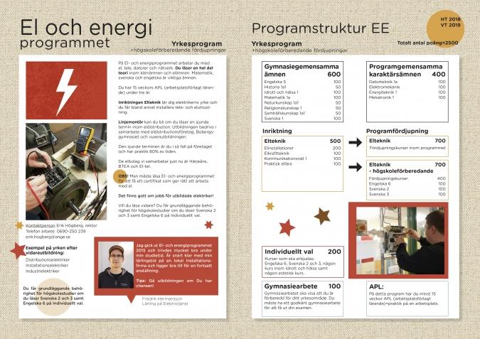 EE:s informationsblad