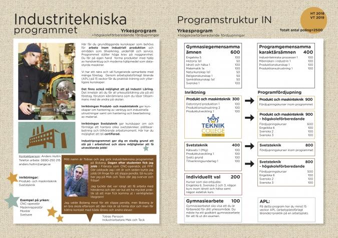 IN:s informationsblad