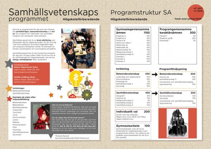 SA:s informationsblad