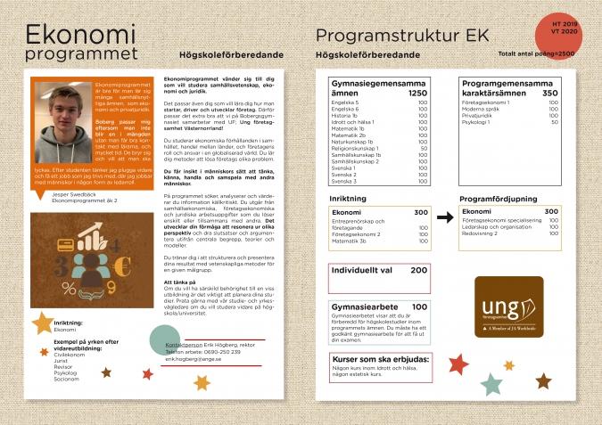 EK:s informationsblad