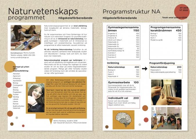 NA:s informationsblad